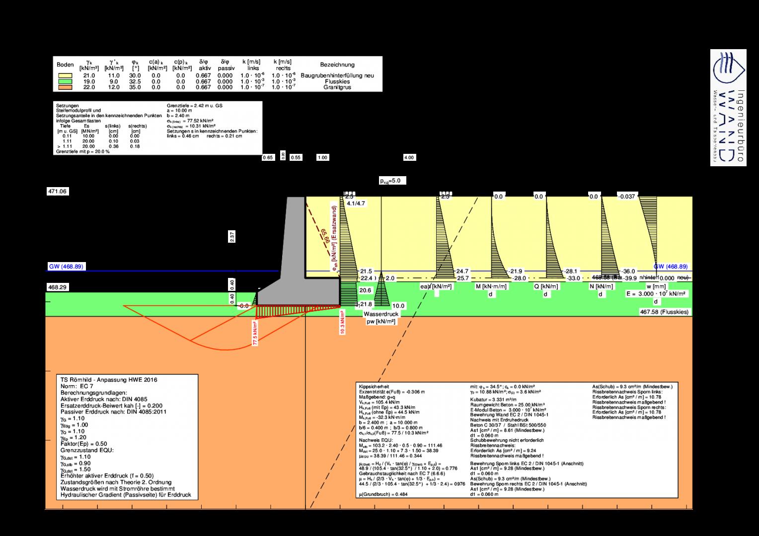 Berechnung Winkelstützmauer